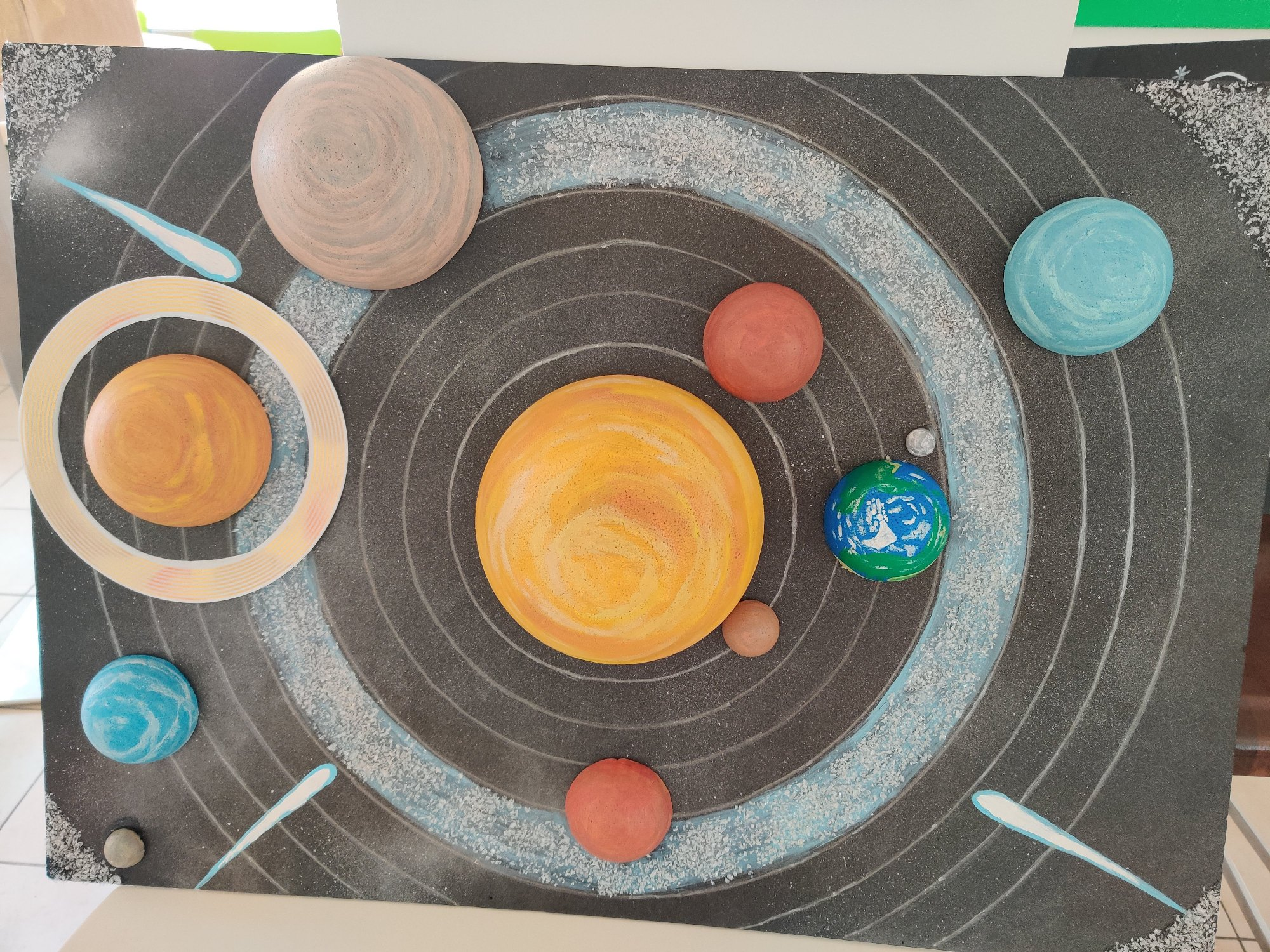 OUR SOLAR SYSTEM CREATIVE PROJECT